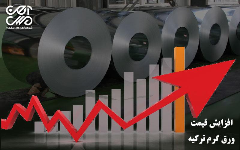 افزایش قیمت ورق گرم ترکیه