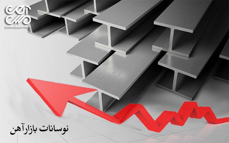 نوسانات بازار آهن