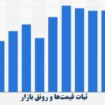 رونق بازار فولاد با حفظ ثبات قیمت ها