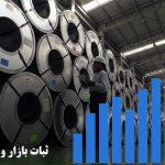 ثبات بازار ورق آهن چین