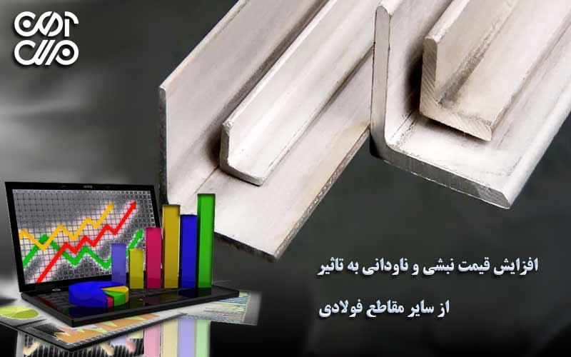 افزایش قیمت نبشی ناودانی به تاثیر از مقاطع فولادی