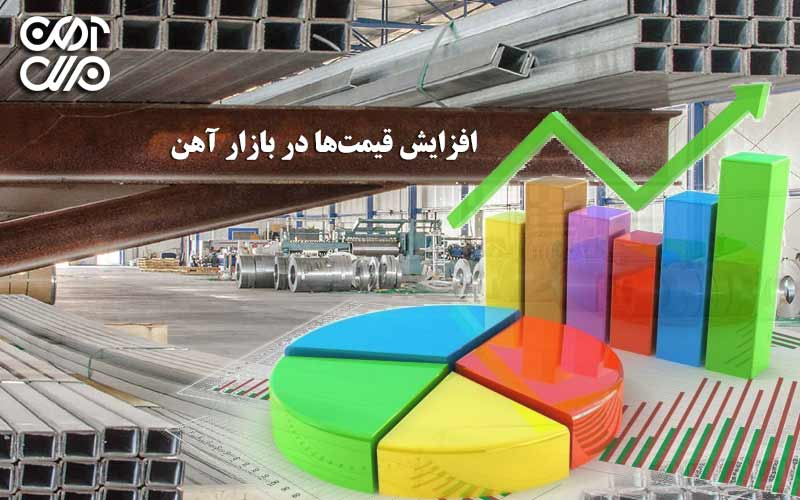 افزایش قیمتها در بازار آهن