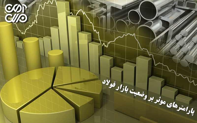پارامترهای موثر بر وضعیت بازار فولاد