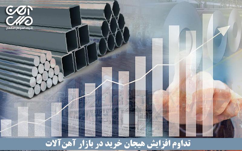 تداوم افزایش هیجان خرید در بازار آهن آلات