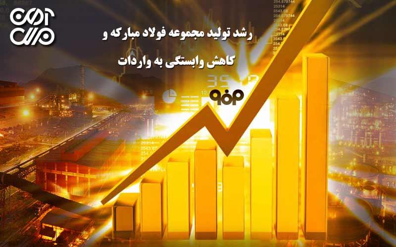 رشد تولید فولاد مبارکه و کاهش وابستگی به واردات