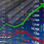 تغییر فاز قیمتها در بازار آهن از روند صعودی به نزولی