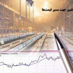 تغییر جهت مسیر قیمتها در بازار آهن