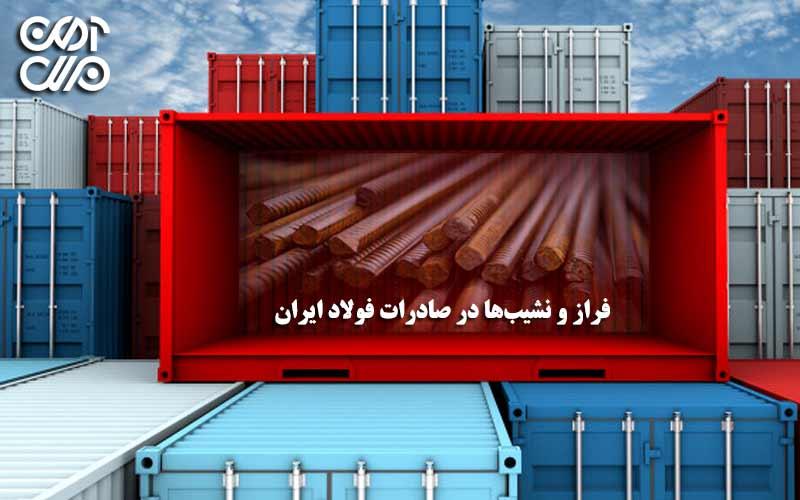 فراز و نشیبها در صادرات فولاد ایران