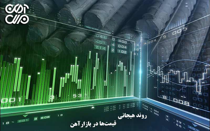 روند هیجانی قیمتها در بازار آهن و ضعف سیستم در حمایت از مصرفکنندگان