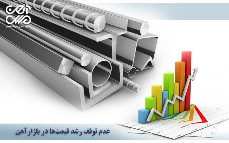 عدم توقف رشد قیمت ها در بازار آهن