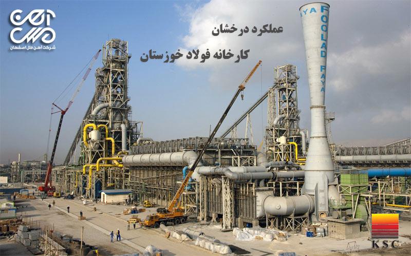 عملکرد درخشان فولاد خوزستان در سال های متمادی