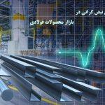 ماندگار شدن نبض گرانی در بازار محصولات فولادی