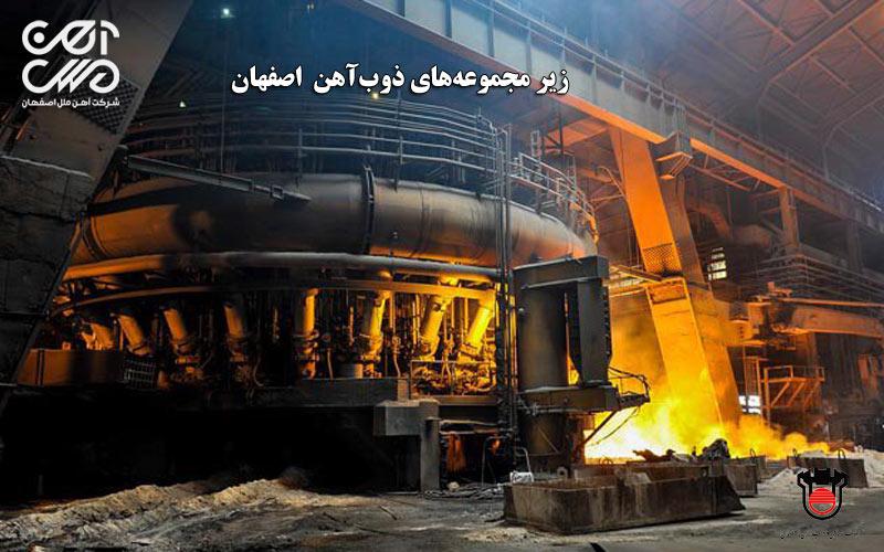 زیرمجموعههای ذوب آهن اصفهان - آهن ملل اصفهان