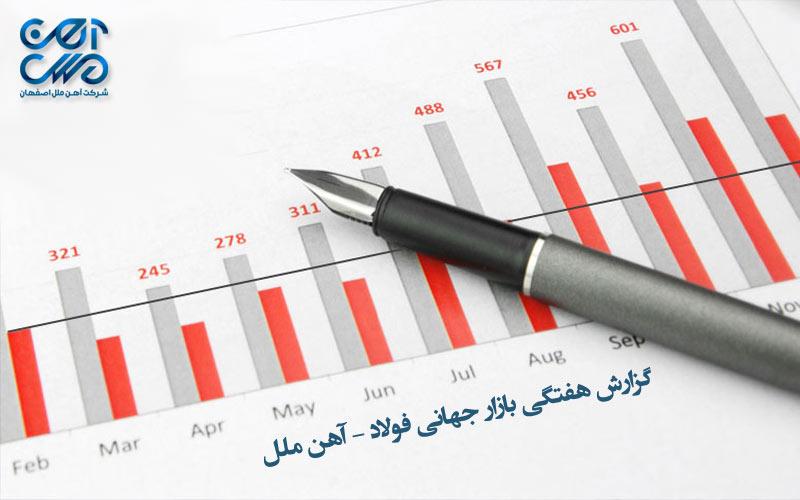 گزارش هفتگی بازار داخلی و جهانی آهن و فولاد
