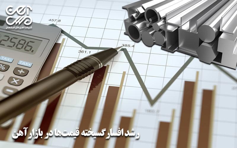 رشد افسارگسیخته قیمت ها در بازار آهن