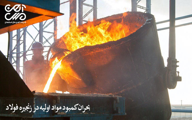 بحران کمبود مواد اولیه در زنجیره فولاد