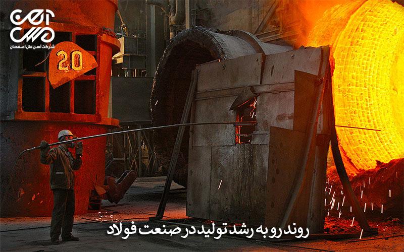 روند رو به رشد صنعت فولاد