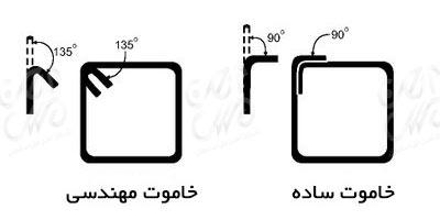 Khamout_Differences.jpg