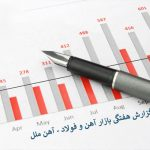 گزارش هفتگی بازار آهن و فولاد