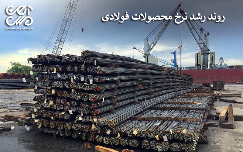 روند نرخ رشد قیمت محصولات فولادی
