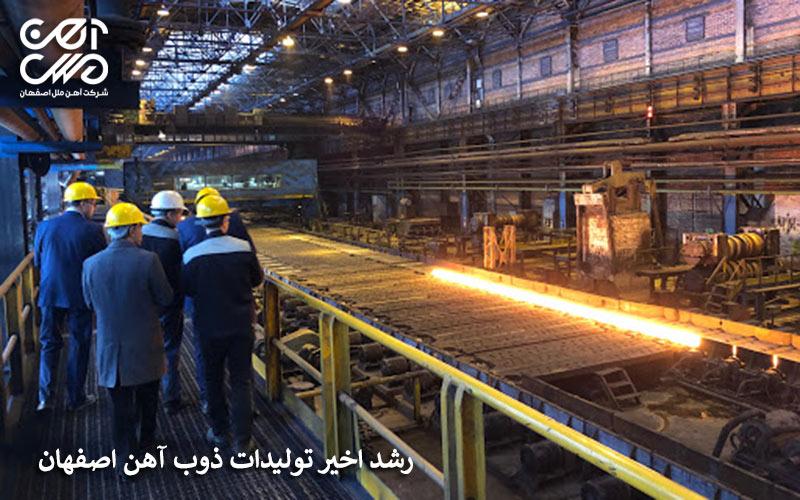 رشد اخیر تولید ذوب آهن