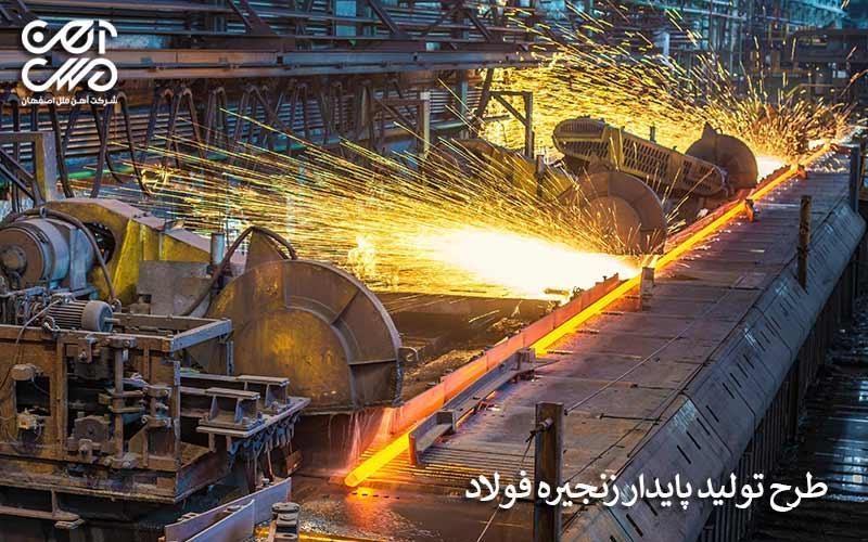 طرح تولید زنجیره فولاد پایدار