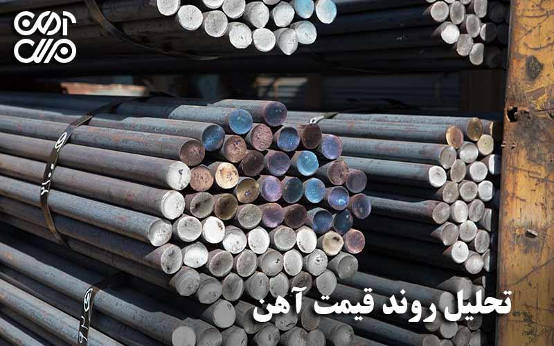 تحلیل روند قیمت آهن