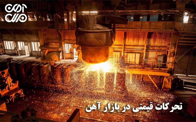 تحرکات قیمتی در بازار آهن